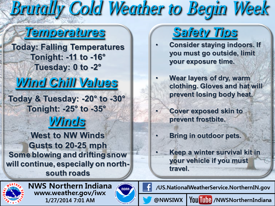 NWS Infographic: Brutally cold weather to begin week