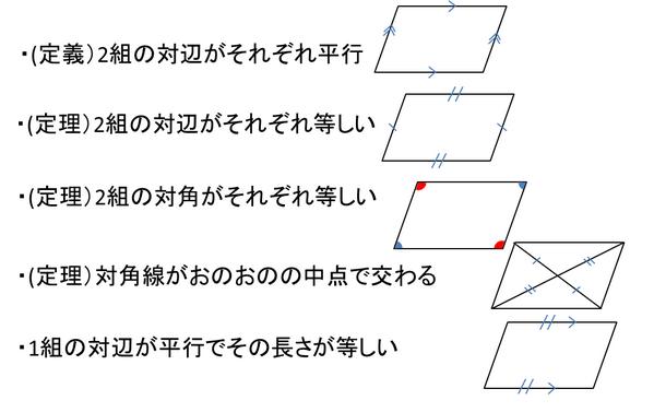 四辺 形 定義 平行