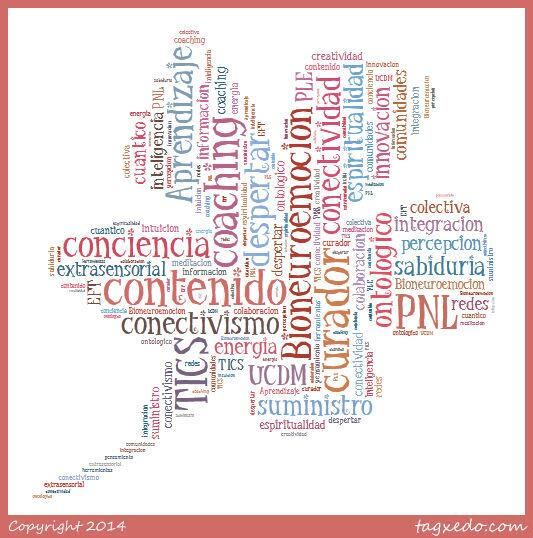 #eduPLEmooc  Saludos, aprender, compartir, retomo actividades creando mi nube, semana 1 todo  OK, inicio segunda http://t.co/9sRcfW2Hs2
