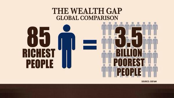 "#Stupefying RT @HalDockins: In case you missed these numbers: ""The Wealth Gap-Global Comparison"" http://t.co/QyIcOLaqbo"