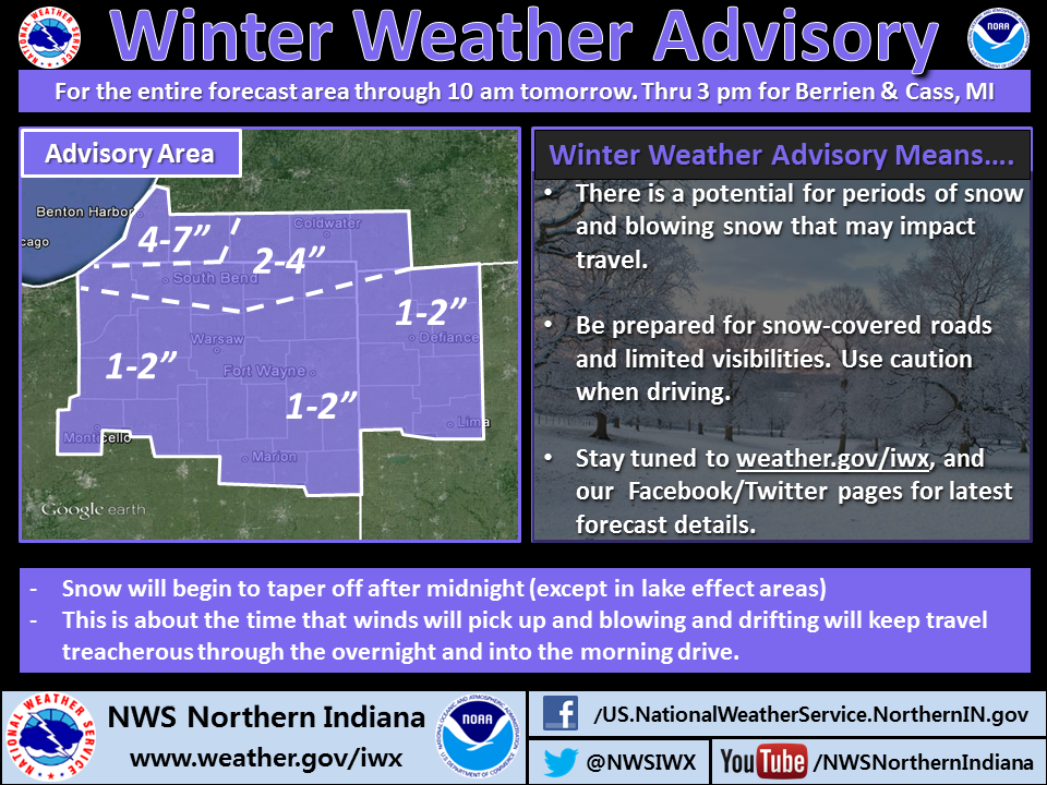 NWS Winter Weather Advisory infographic