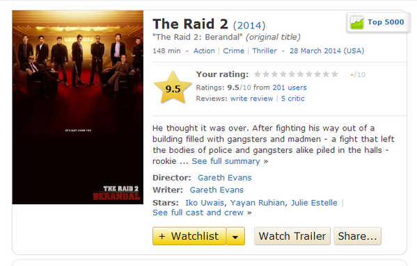 you have no idea how happy i am to see this #theraid2 #raid #ikouwais #Sundance2014 http://t.co/MBX7WeVY8R