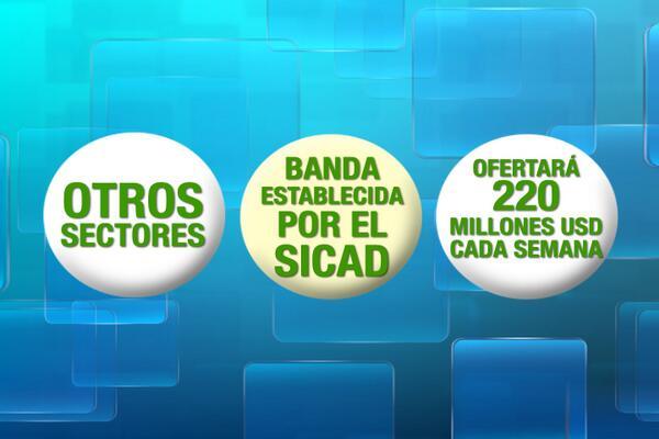 El #Sicad consiste en subastas especiales de divisas realizadas por el Banco Central de #Venezuela #PlanDivisas2014 http://t.co/X3LfOt8i0N