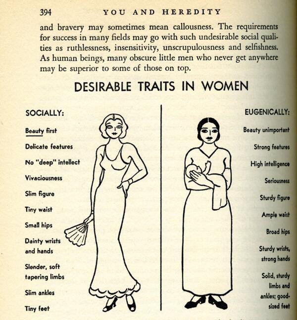A good of woman traits Aries Man: