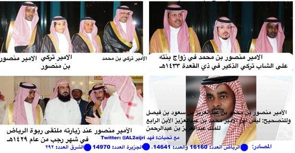 الأمير منصور بن محمد بن عبدالعزيز آل سعود الملقب بالأمير الأسمر