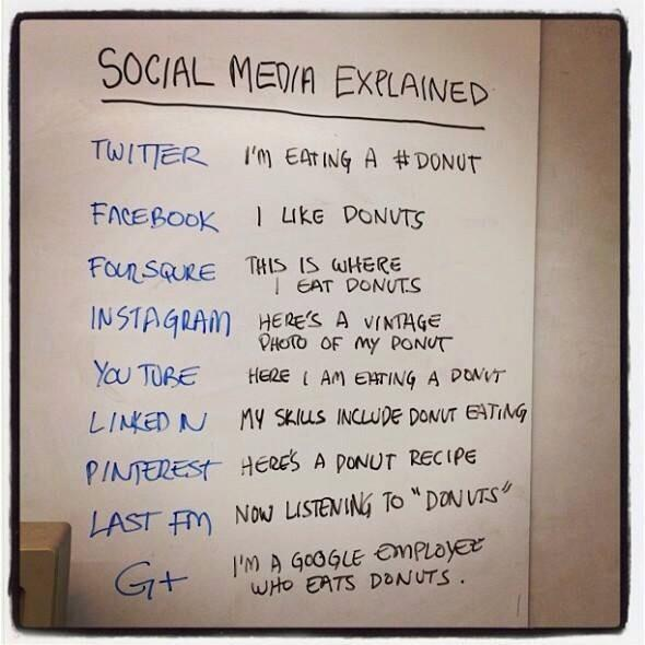 At last! Social media definitively explained... http://t.co/U6SUxZtZRl
