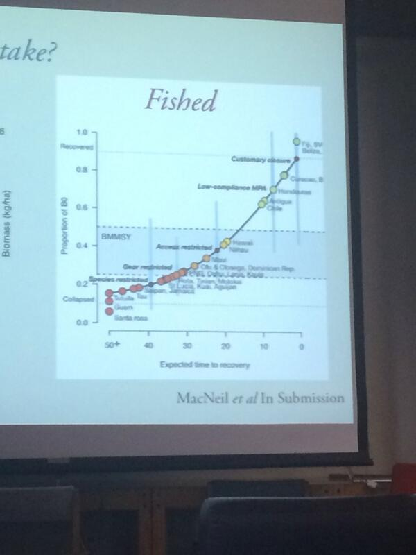 Dr. McNeil- Guam is so overfished that adding an MPA will take 50+ years to recover #fisheries to 90% biomass! http://t.co/Rsd1Jchkfv