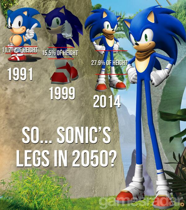There sure is something different about you today Sonic : http://t.co/ThNxx16hAX