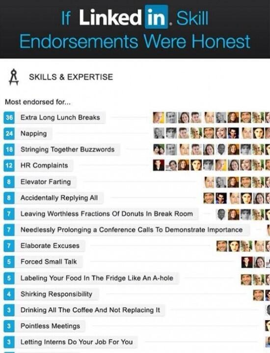 If LinkedIn skill endorsements were honest... http://t.co/G9MPPseuvc
