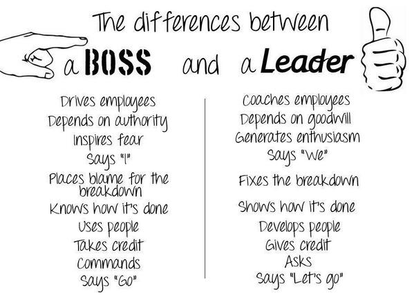 "So true! ""@JackWelchMBA: Attention Managers: Are you a boss or leader? #leadership #ceo http://t.co/dESvkbH2i2"""