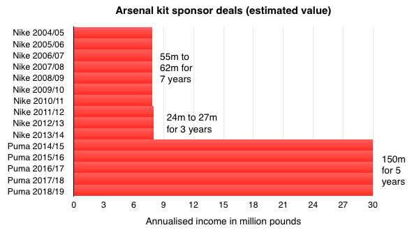 .: Hilo oficial del Arsenal :. - Página 10 BfAZxzICMAAbWAt