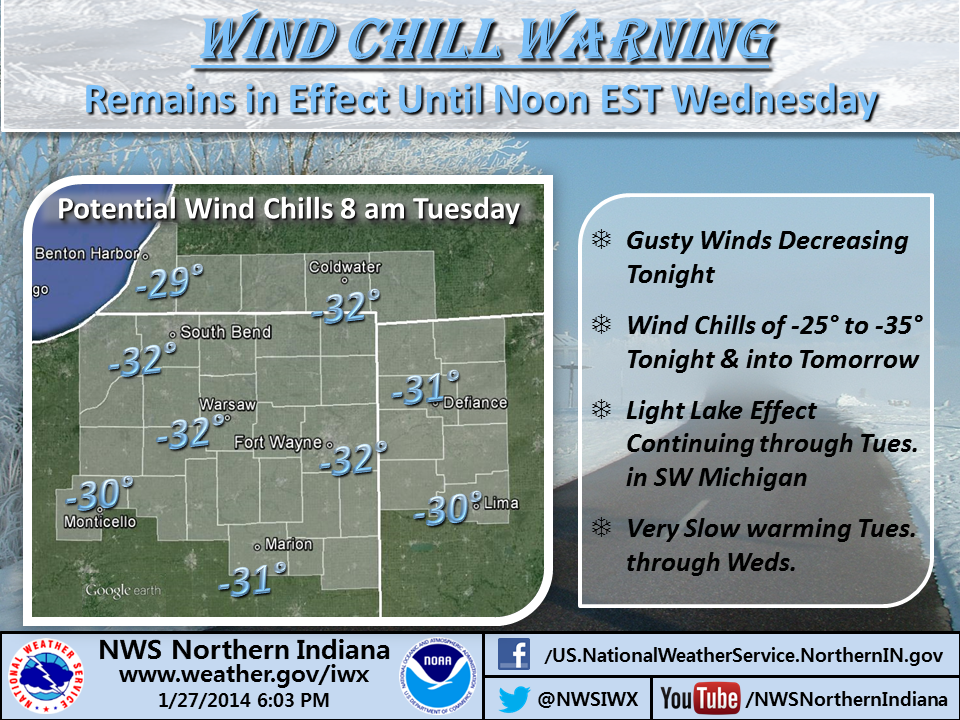 NWS infographic on wind chill warning