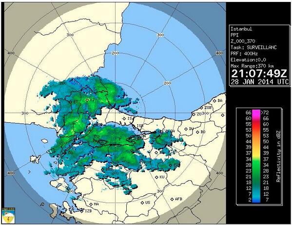 Yine aynı şey! İstanbulun 3 tarafı yağmur bulutları sarılı ama İstanbul üzerinde bi şey yok. Doktora konusu bu!.. http://t.co/Q0XuoakHCE