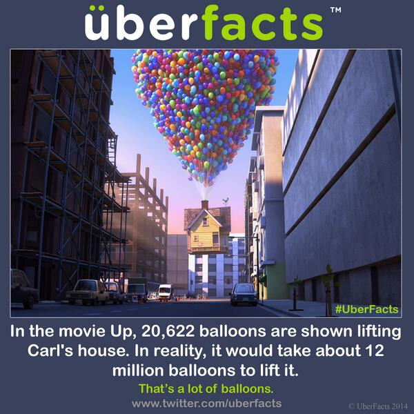 uberfacts on twitter in the movie up 20 622 balloons are shown