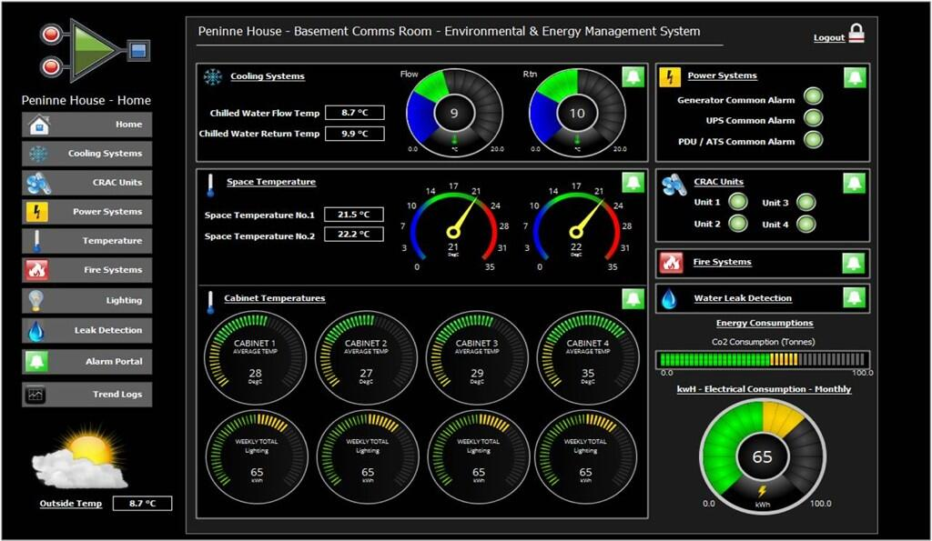 Bems Ltd On Twitter Quot Energy Dashboards From Bems Http T