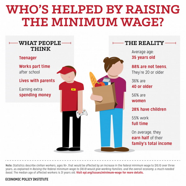 Who would benefit from a minimum wage hike? It's not who you think. http://t.co/JrCXdfnFwk #SOTU #raisethewage http://t.co/K07TPjchg7