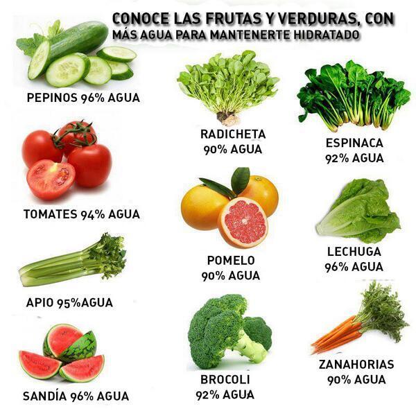 Alejandro shammah on twitter qu alimentos tienen la mayor cantidad de agua para mantenerte - Que alimento contiene mas calcio ...