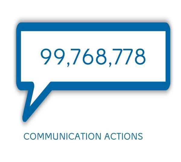 We're so close! #BellLetsTaIk #100million http://t.co/lbWhY1eBif