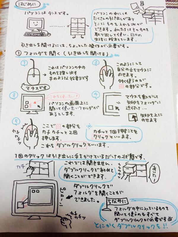 帰ったら姉がパソコンのわからない母にダブルクリックを図で解説してました pic.twitter.com/0GdAOa3zTQ