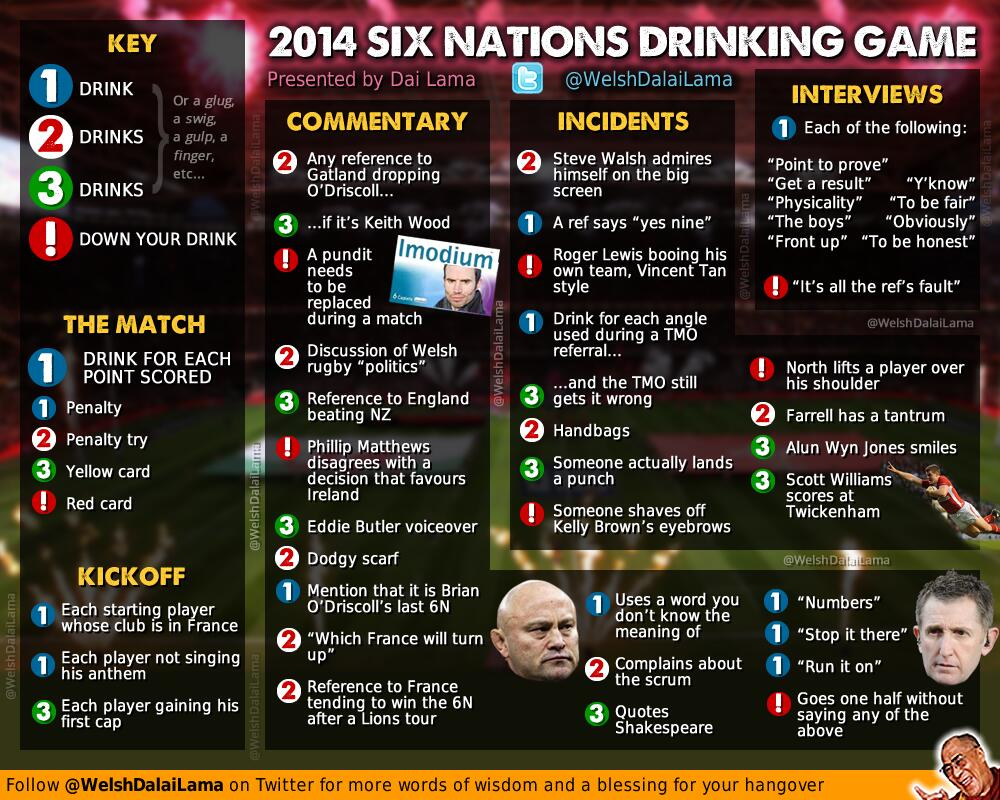 Six Nations Drinking Game - 2014 Edition - National League