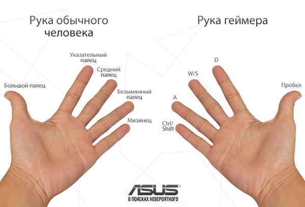 Тянет безымянный палец на правой руке