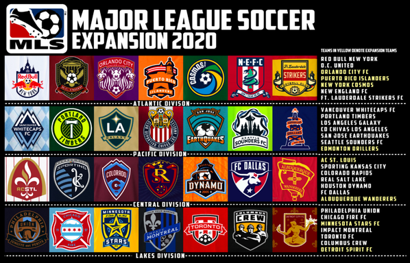 seth on twitter cool take on mls logos in 2020 more here including redone nerevs jerseys http t co sqpop90ynk http t co tihei53erz redone nerevs jerseys
