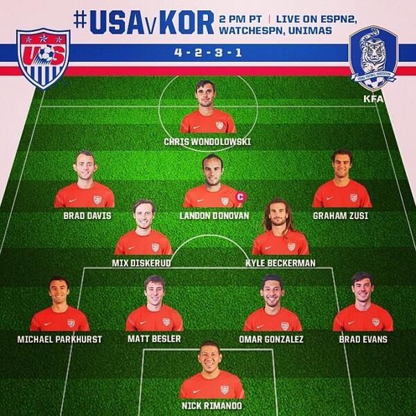 #USMNT XI:  Rimando, Evans, Besler, Gonzalez, Parkhurst, Diskerud, Beckerman, Davis, Donovan, Zusi, Wondo. #USAvKOR http://t.co/NMtfRRNBIf