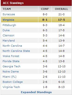 I'll just leave this here for everyone to see and enjoy. #UVA http://t.co/e51VhTGjjs