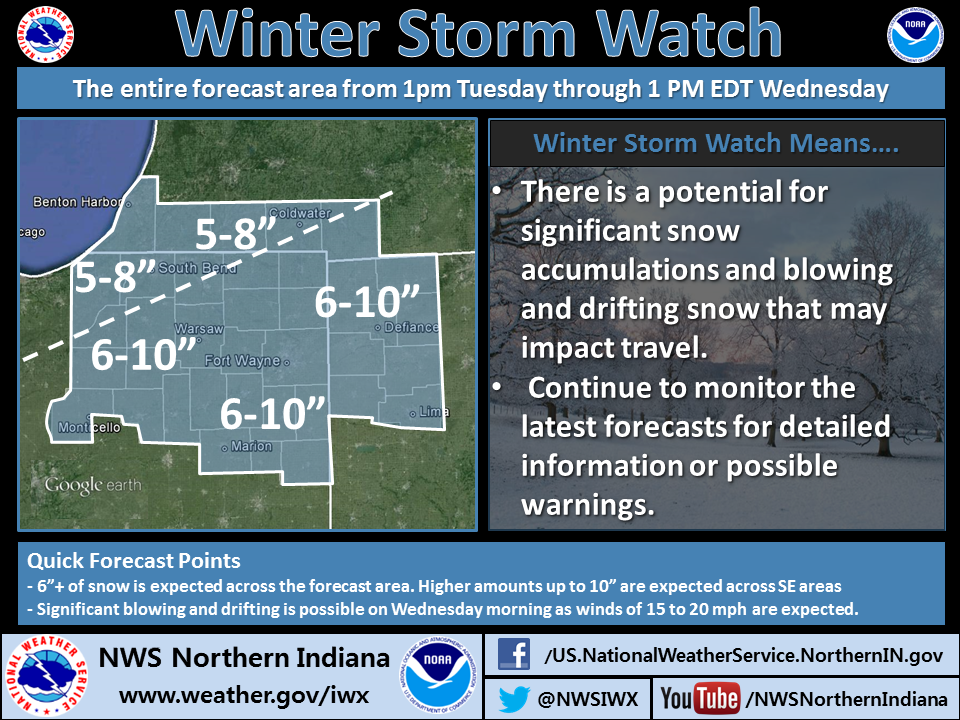 NWS infographic on winter storm watch