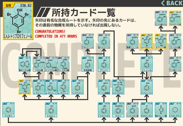 環これ、ことベンゼン誘導体コレクションをコンプ http://t.co/6RKmFiQ85x