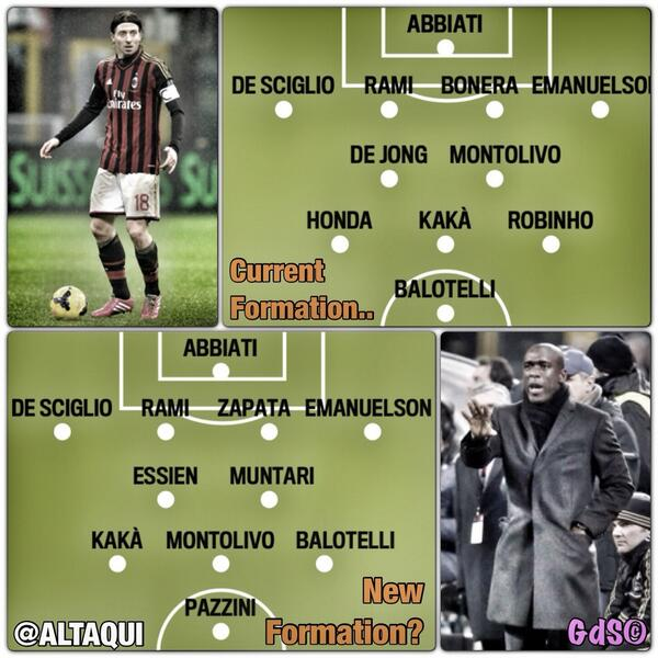 associazione-calcio-milan-2013---2014---part-1