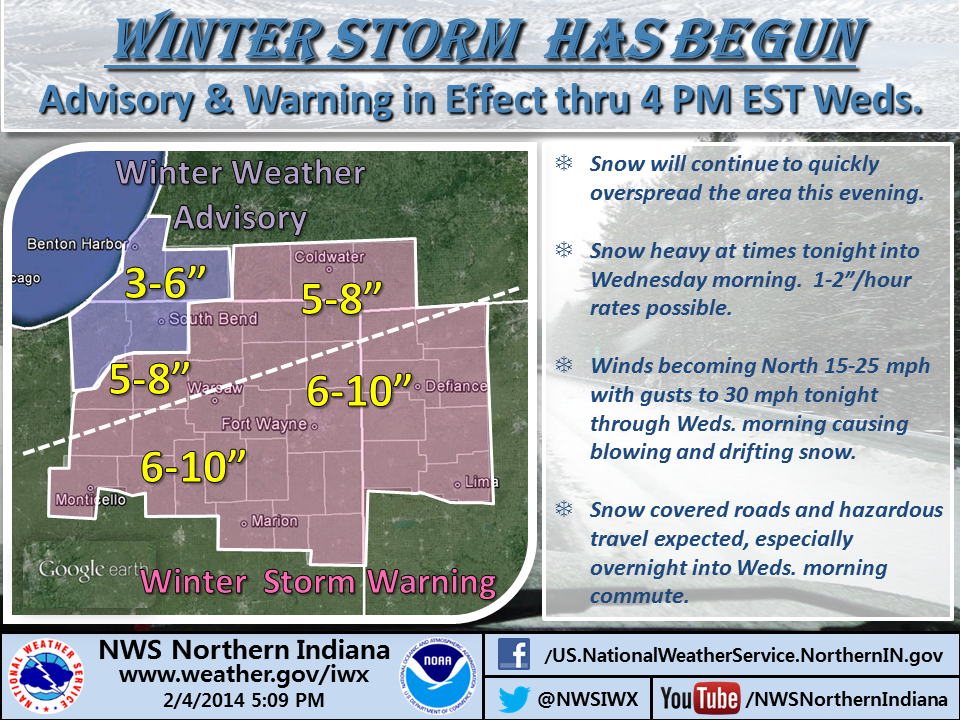 NWS infographic on winter storm