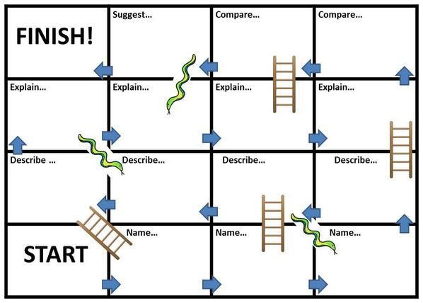 snakes and ladders template Success
