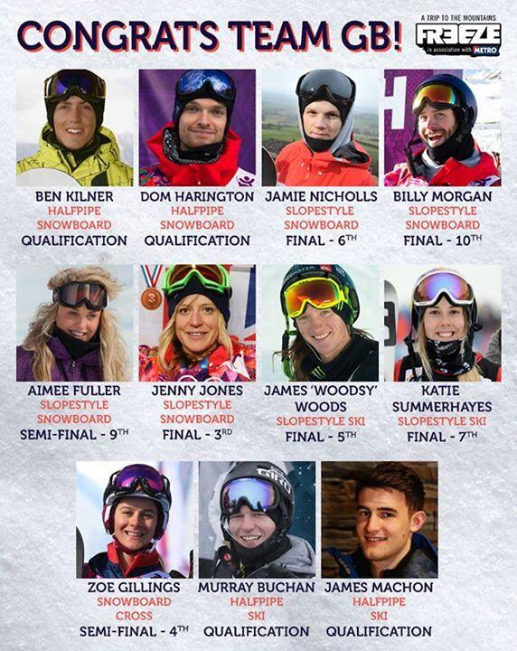 Not bad for a country with barely any snow! Congratulations team GB ski and snowboard ha... http://t.co/D10zeLaMzO http://t.co/7C1UZwvMl2