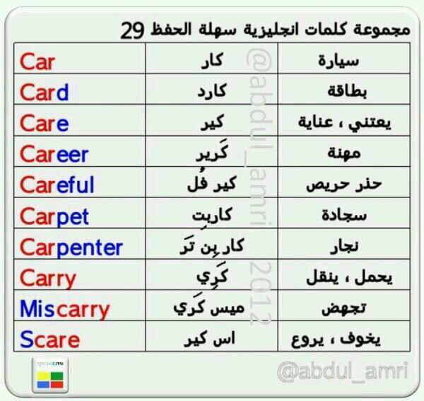 arabic to english translation pdf