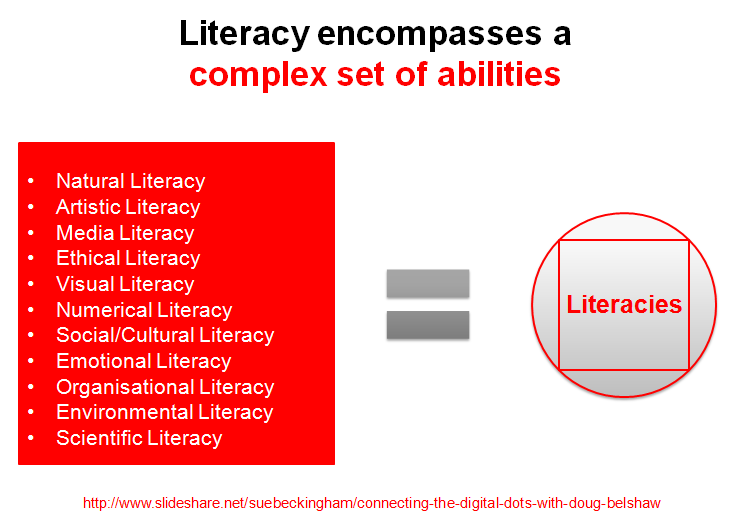 Twitter / suebecks: A1 Literacy is a complex set ...