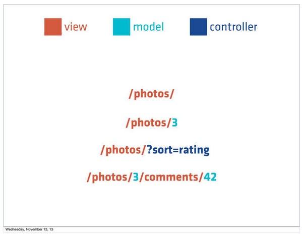 Suuuuuch an important slide from @tomdale's Building URL-Driven Web Apps talk: http://t.co/HxEehPH6FY