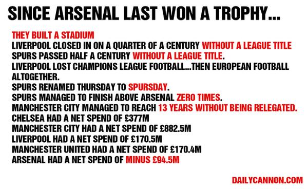 Since Arsenal won a trophy... http://t.co/08NLnuuocf