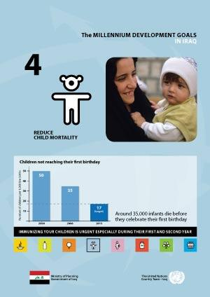 Reducing child mortality is #MDG 4. See the gr8 #ResilienceSunday progress reported by @UNDPinIraq: http://t.co/xEOQSUwgsW