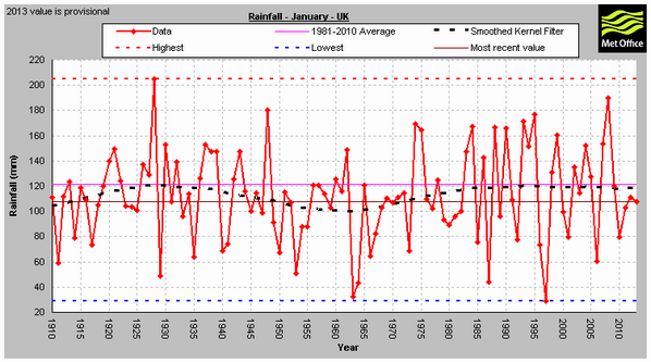 @zoesqwilliams Spot the global warming trend. http://t.co/MPrLmJGSCU