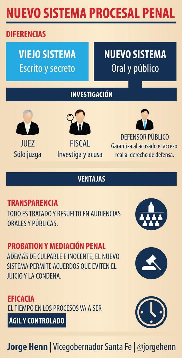 Hoy se pone en marcha el nuevo sistema procesal penal. Gran paso para un gran cambio http://t.co/KMwXjncslh