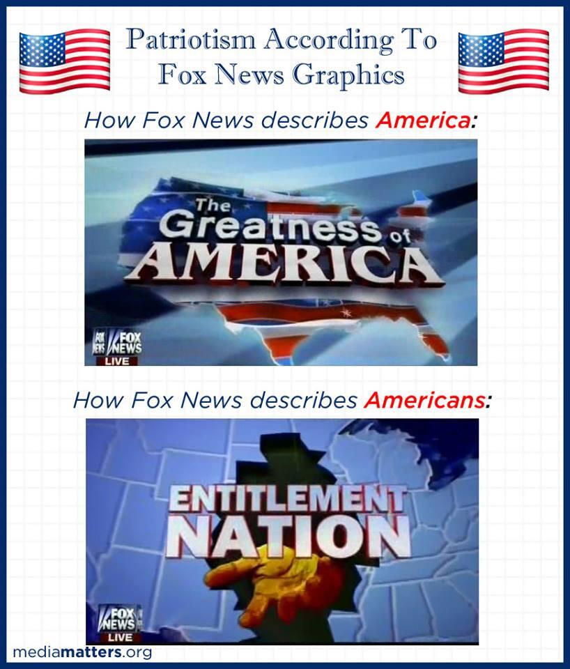 Twitter / mmfa: Fox News loves America, except ...