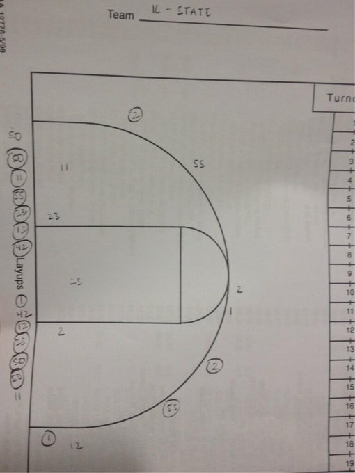 2nd-half shot chart