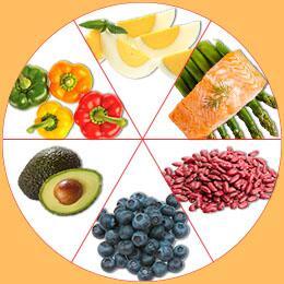 الأغذية الأساسية لمرضى خمول الدرقية: ١-البروتينات ٢-الدهون الصحية  ٤- الفيتامينات والألياف  @DietArab  #طريق_الرشاقة http://t.co/bo7UrcG2Gf