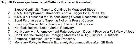 My Top 10 Takeaways from Janet Yellen's Prepared Remarks #fed #fomc #yellen http://t.co/pExwQGaZxn