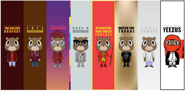 The Evolution Of Kanye http://t.co/0Y3U5bKfgi