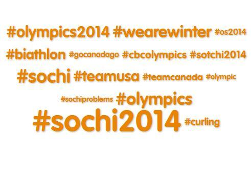 854,226 mentions made about Sochi, with 35,000 using #SochiProblems http://t.co/0UOrRt5JKg http://t.co/JpC112f38q