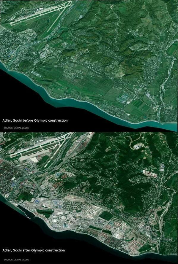 Orientarsi a Sochi, come era come è cambiata la città russa – le mappe