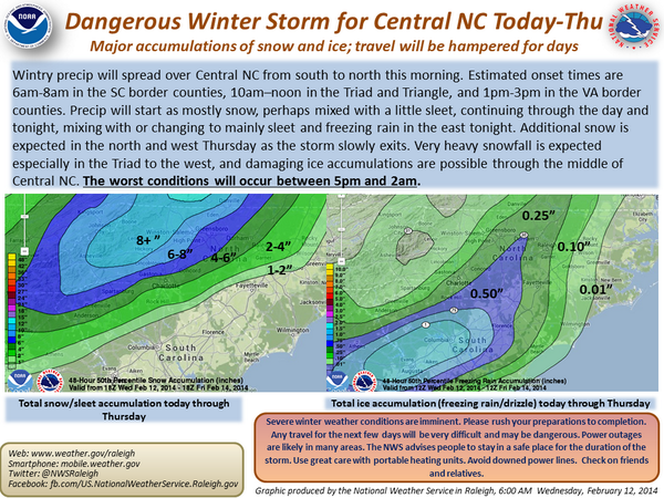 Here's our latest thinking on this winter storm. Warning in effect from 9 am today to 6 pm Thu. Stay safe.  #ncwx http://t.co/DjKrmjrG04