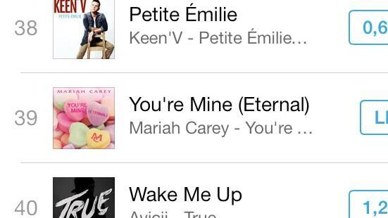 You're Mine (Eternal) - Charts/Airplay/Streaming BgTVFbaIIAM3Xba